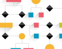 プロセスはプロジェクトの要、「プロセスフロー図」を使ってプロジェクトを効率的に管理しよう