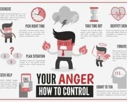ストレスやイライラ、怒りのような感情は6秒でコントロール! 今日から実践できるアンガーマネジメントとは?