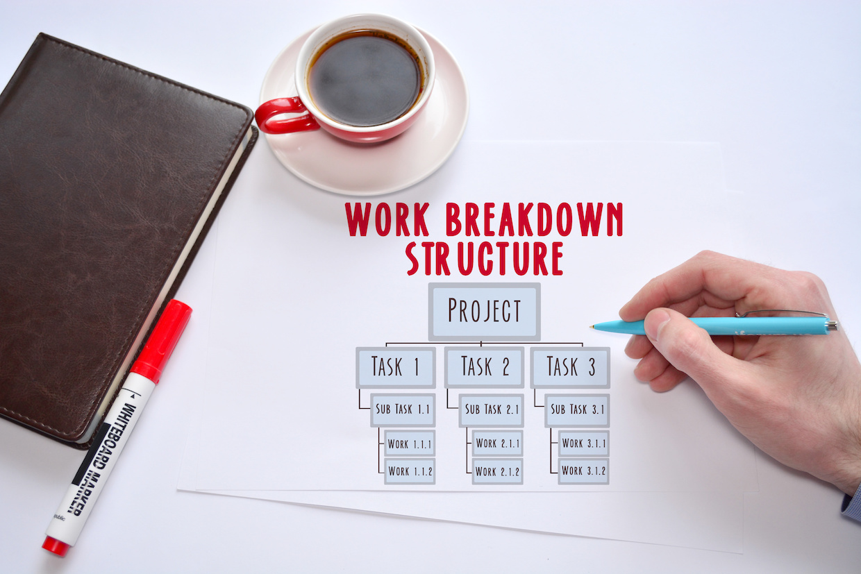 プロジェクトを成功に導く!体制図・WBSの意義とそのメリット