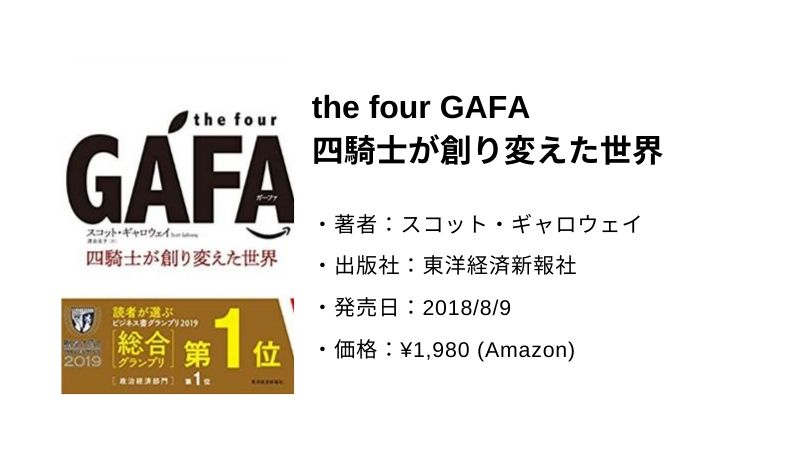 the four GAFA。